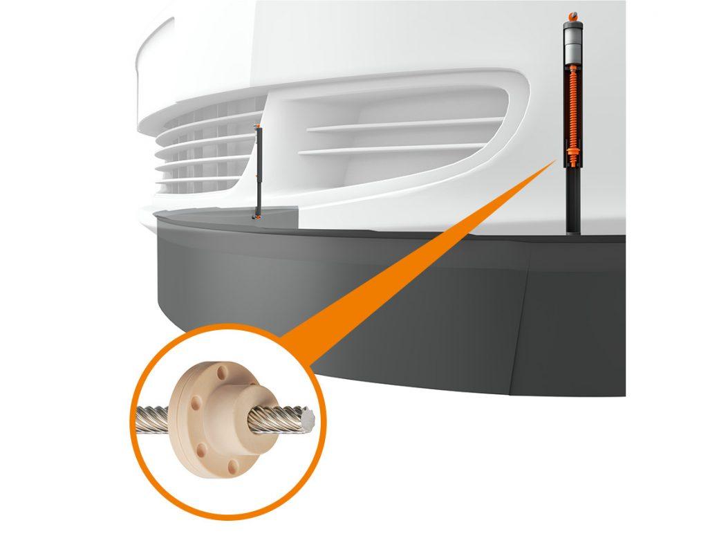 leadscrew in the automotive industry